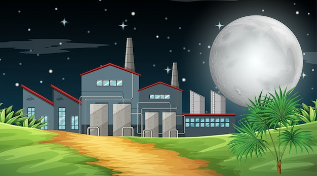 Zanieczyszczenie z natury tematycznej fabryki