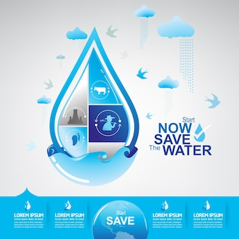 Zapisz koncepcję wody