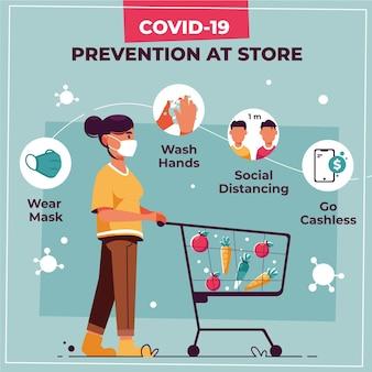 Zapobieganie koronawirusowi na plakacie sklepu
