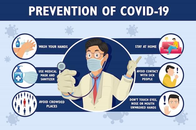 Zapobieganie plakat infographic koronawirusa z lekarzem w masce medycznej. plakat ochrony koronawirusa.