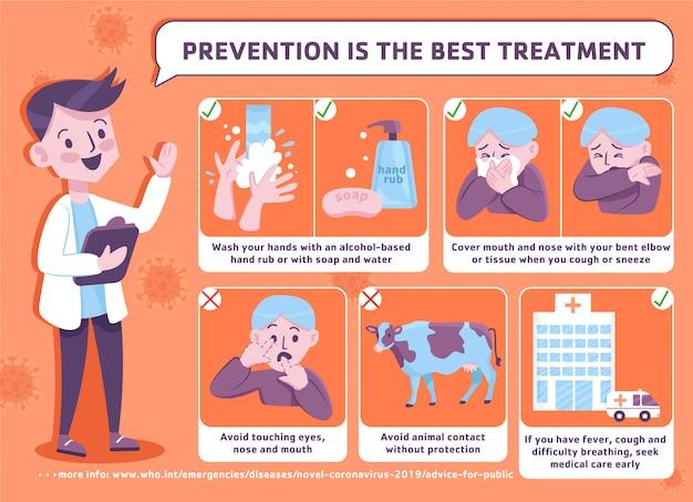 Zapobieganie to najlepsze leczenie