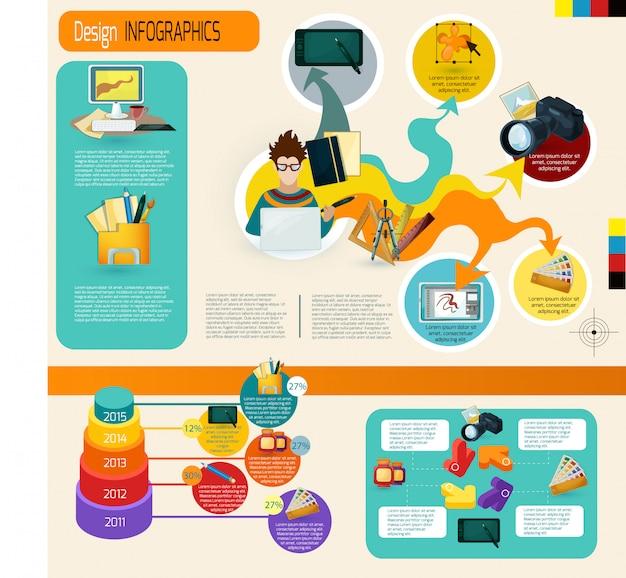Zaprojektuj zestaw infografiki
