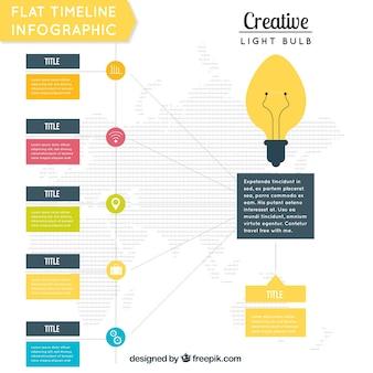 Żarówka infografika z harmonogramem
