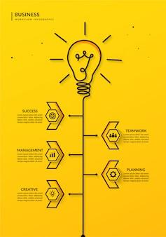 Zarys szablonu przepływu pracy pomysł świetlny