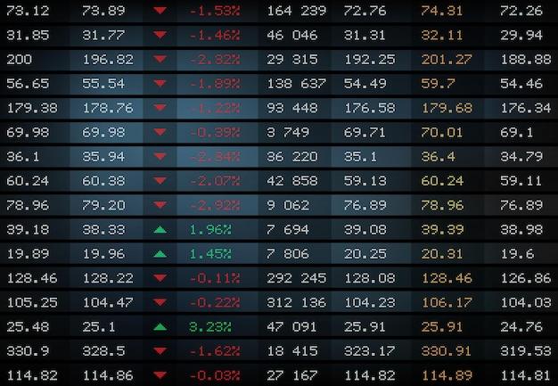 Zarząd giełdy, wykresy i wykresy indeksu rynku, tło wektor. wyświetlacz tablicy giełdowej z cenami i walutowymi danymi finansowymi kursów handlu elektronicznego