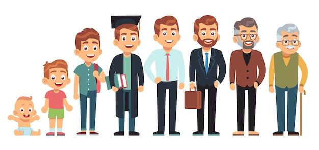 Zarządzać. mężczyzna w różnym wieku, cykl pokoleniowy ludzi, dorastający charakter. dziecko, student, dorosły i stary człowiek starzejący się na całej długości od dziecka do dziadka mężczyzny