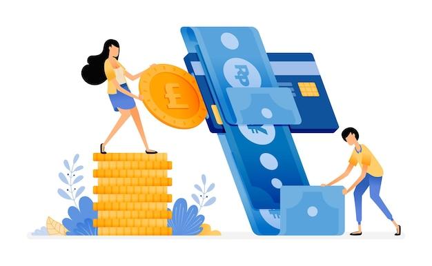 Zarządzaj finansami i wydatkami za pomocą karty kredytowej