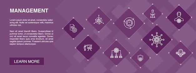 Zarządzanie banerem 10 ikon koncepcji. menedżer, kontrola, organizacja, prezentacja prostych ikon