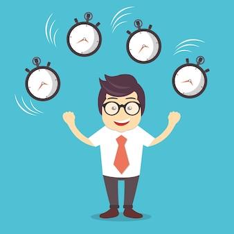 Zarządzanie czasem