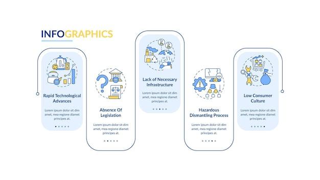 Zarządzanie e-śmieciami zagrożenia wektor infografika szablon. elementy projektu prezentacji o niskiej kulturze konsumenckiej. wizualizacja danych w 5 krokach. wykres osi czasu procesu. układ przepływu pracy z ikonami liniowymi