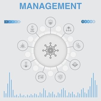 Zarządzanie infographic z ikonami. zawiera takie ikony jak menedżer, kontrola, organizacja, prezentacja