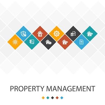 Zarządzanie nieruchomością modny szablon interfejsu użytkownika koncepcja infografiki. leasing, hipoteka, kaucja, ikony księgowe