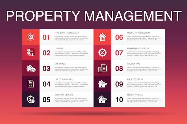 Zarządzanie nieruchomościami infografika 10 szablon opcji. leasing, hipoteka, kaucja, proste ikony księgowe