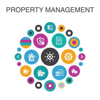Zarządzanie nieruchomościami koncepcja koło plansza. elementy smart ui leasing, hipoteka, kaucja, księgowość