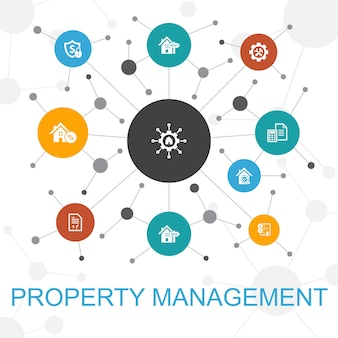 Zarządzanie nieruchomościami modna koncepcja sieci web z ikonami. zawiera takie ikony jak leasing, hipoteka, kaucja, księgowość