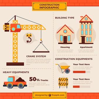 Zasadnicze elementy budowlane dla infografia