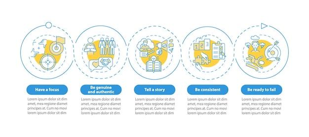 Zasady marki osobistej wektor infografika szablon. elementy projektu prezentacji biznesowych w mediach społecznościowych. wizualizacja danych w 5 krokach. wykres osi czasu procesu. układ przepływu pracy z ikonami liniowymi