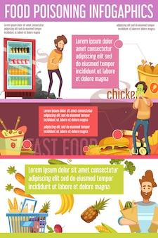Zatrucie pokarmowe powoduje efekty leczenia i zdrowych wyborów 3 retro kreskówka banery infografika pos