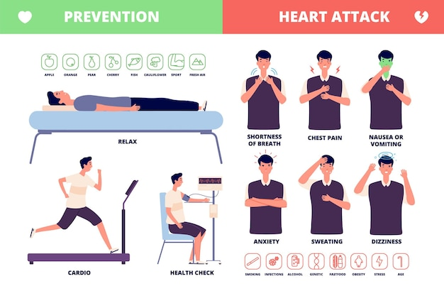 Zawał serca. broszura dotycząca chorób serca, objawy i zapobieganie.