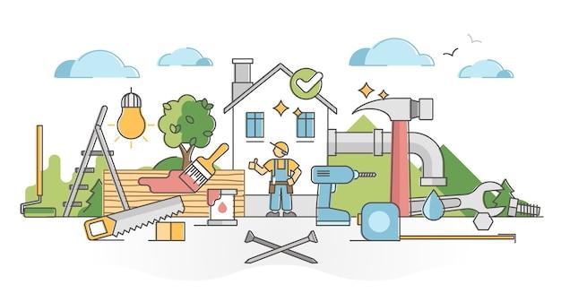 Zawód złota rączka z koncepcją konspektu budowy, naprawy i konserwacji. pracuj z budynkiem, aby naprawić elektryczność, hydraulikę i jako ilustrację dla stolarza. praca mechanika usługowego rzemieślnika.