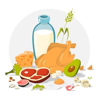 Zbiór pokarmów pełnych białka. ser
