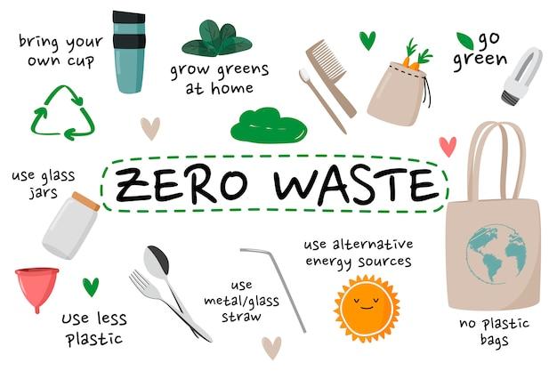 Zbiór zerowych odpadów.