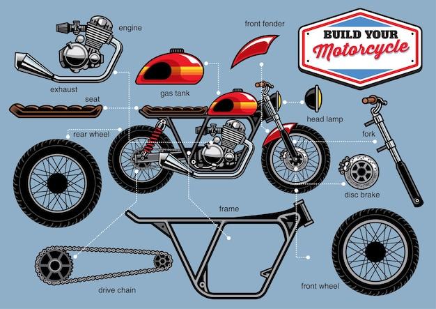 Zbuduj swój motocykl wyścigowy z oddzielnymi częściami