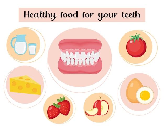 Zdrowa żywność dla twoich zębów.
