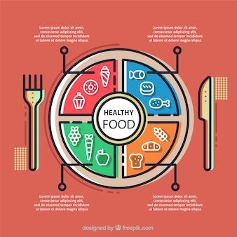Zdrowa żywność infografika