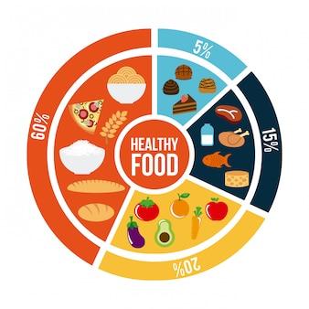 Zdrowa żywność na białym tle ilustracji wektorowych