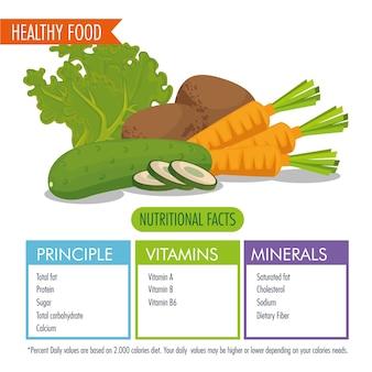 Zdrowa żywność z faktami żywieniowymi