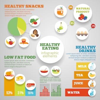 Zdrowy łasowania infographic szablon