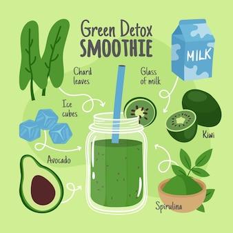 Zdrowy przepis na smoothie