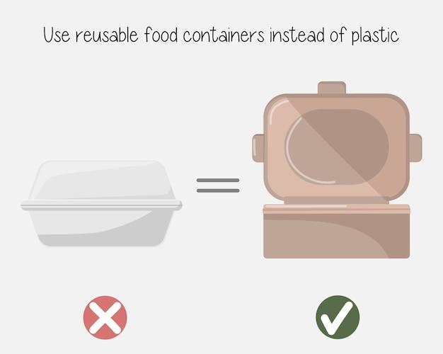 Zero odpadów chroni środowisko, wybierając naturalne, ekologiczne materiały. nie mów plastiku. użyj własnego pojemnika