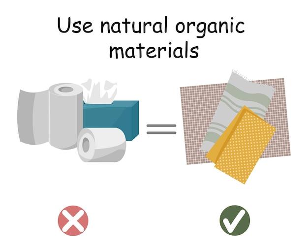Zero odpadów chroni środowisko, wybierając naturalne, ekologiczne, zrównoważone materiały.