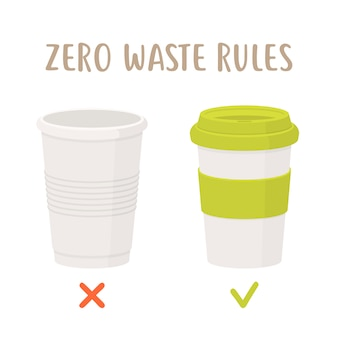 Zero reguł odpadowych - kubek jednorazowy kontra kubek wielokrotnego użytku