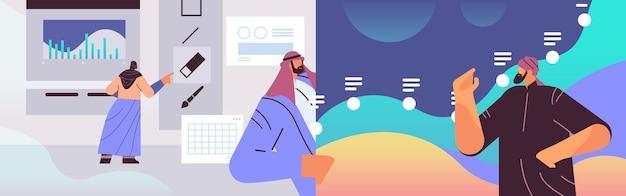 Zespół arabskich projektantów tworzący stronę internetową interfejs użytkownika projekt graficzny ui koncepcja usług kreatywnych pozioma ilustracja wektorowa