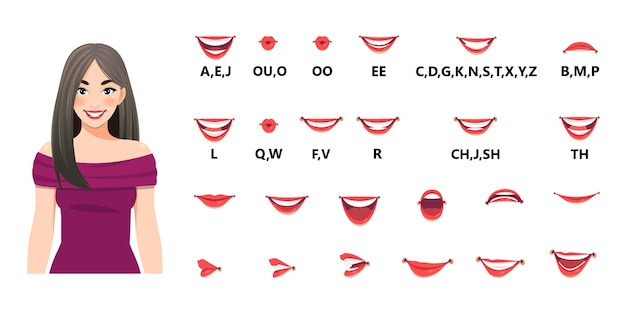 Zestaw animacji ust. usta wymawiają litery. ruch warg. różne opcje otwartych ust z wargami, językiem i zębami. ilustracja