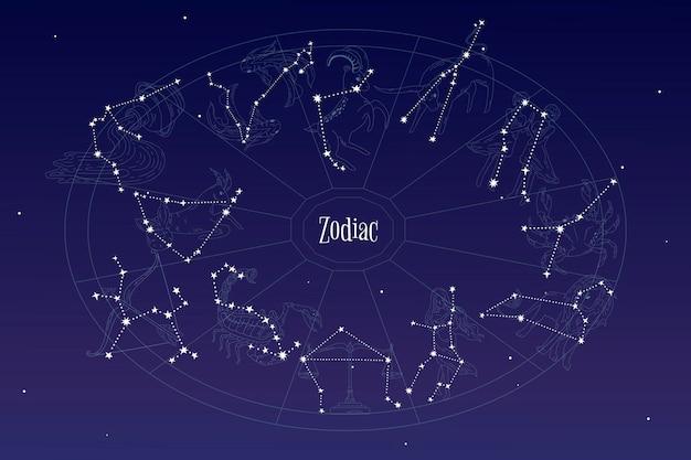 Zestaw astrologicznych znaków zodiaku