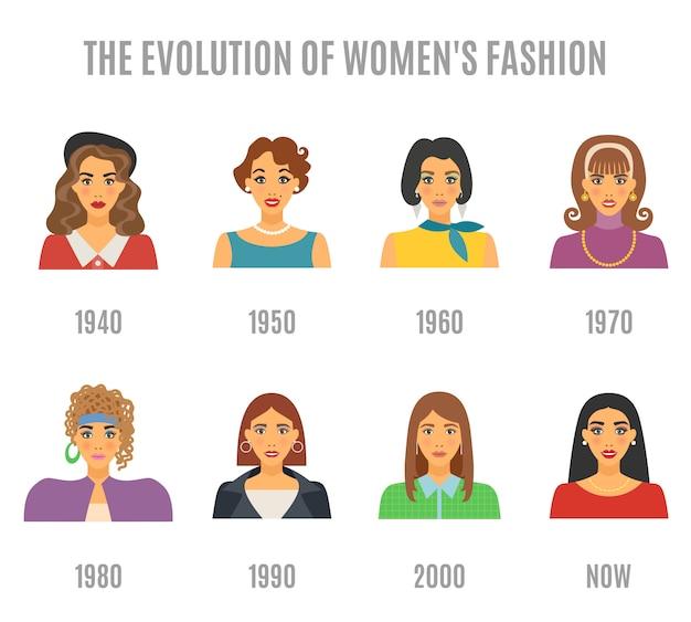 Zestaw avatar ewolucji mody