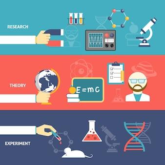Zestaw bannerów teorii nauki