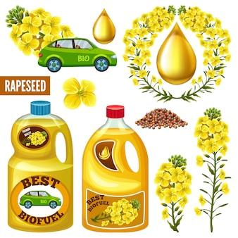 Zestaw biopaliwa z nasion rzepaku