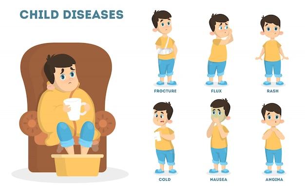 Zestaw chorób dzieci. objawy przeziębienia i grypy, zatrucia pokarmowe i urazy.