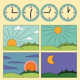 Zestaw cykli czasowych