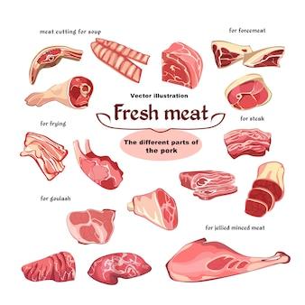 Zestaw części naturalnego mięsa wieprzowego do cięcia