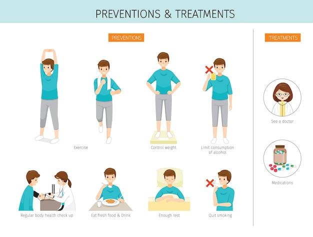 Zestaw człowieka z profilaktyką i leczeniem chorób serca
