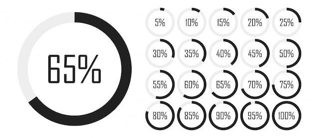 Zestaw diagramów procentowych koła od 0 do 100 dla infografiki