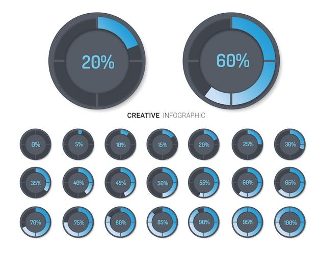 Zestaw diagramów procentowych koło do infografiki.