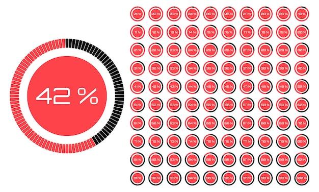 Zestaw diagramów procentowych okręgu