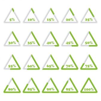 Zestaw diagramów procentowych trójkątów od 5 do 100 dla infografiki